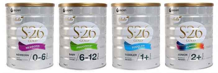 Sữa S26 Úc có mấy loại? Giá bao nhiêu? Mua hàng chính hãng ở đâu?